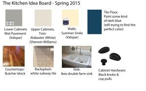 Kitchen Idea Board1