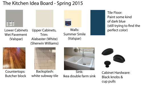 Kitchen Idea Board1